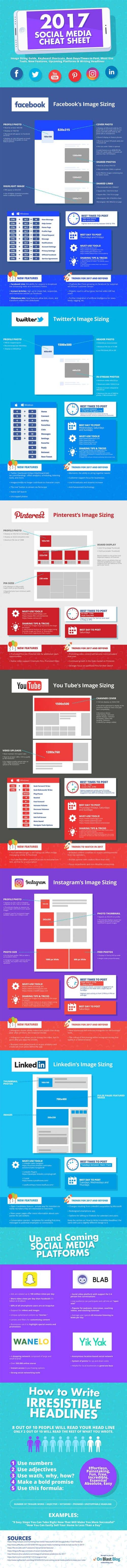 crear-el-post-perfecto-para-las-redes-sociales-infografia