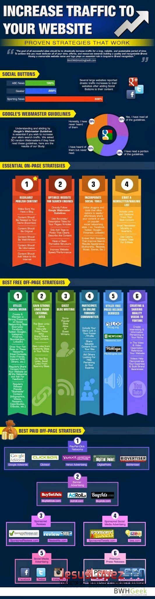 Incrementa el tráfico a tu web #infografia