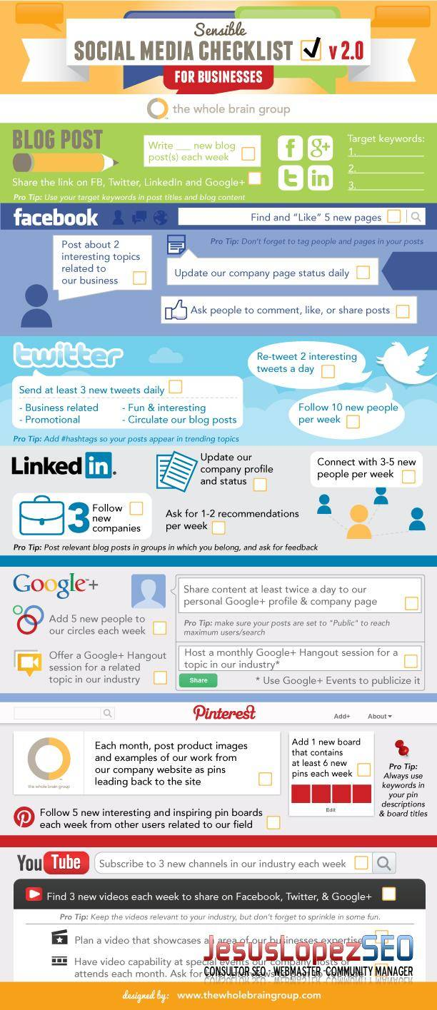 infografia check list social media