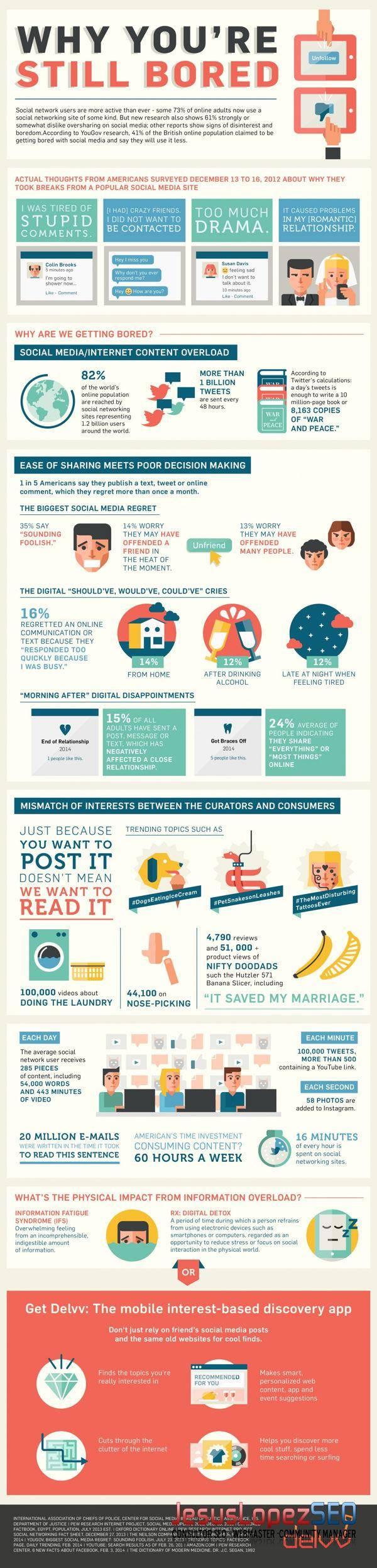 aburrir el contenido en redes sociales Infografía