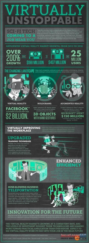 realidad-virtual-infografia