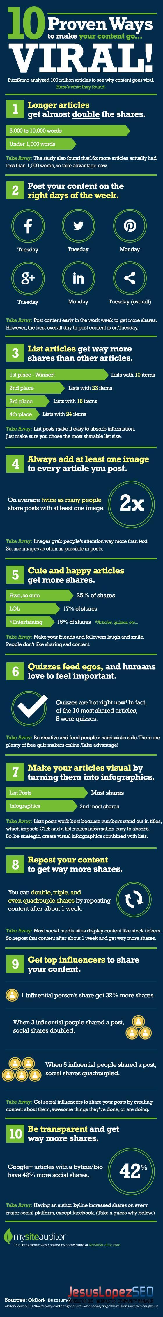 10-maneras-hacer-contenido-viral