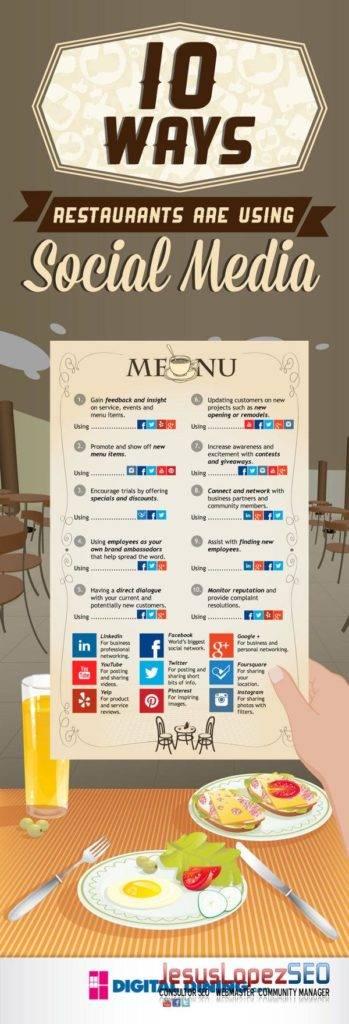 como-restaurante-usar-rrss-infografia