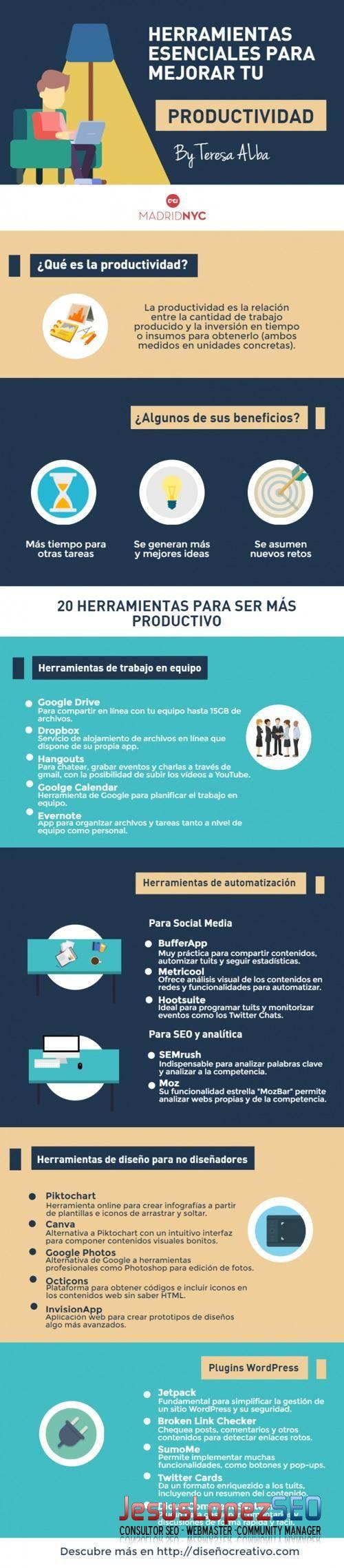 20herramientas-productividad-negocio-infografia