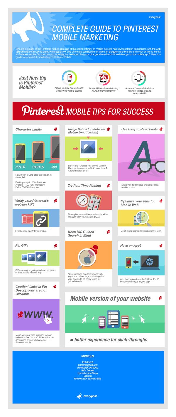 ¡Saca provecho al marketing móvil con Pinterest! #infografía