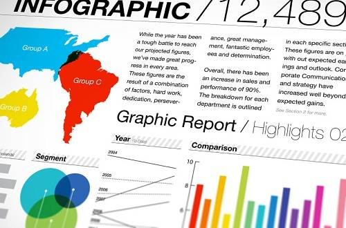 Usar infografías para mejorar el SEO, todo lo que debes saber