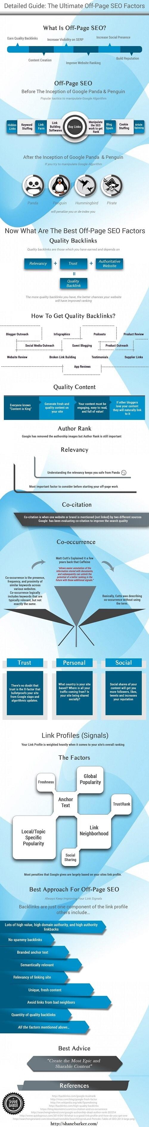 Técnicas más efectivas del SEO off-page #infografía