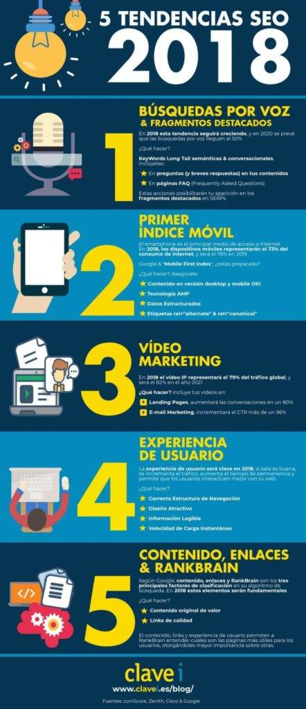 5Tendencias-seo 2018.