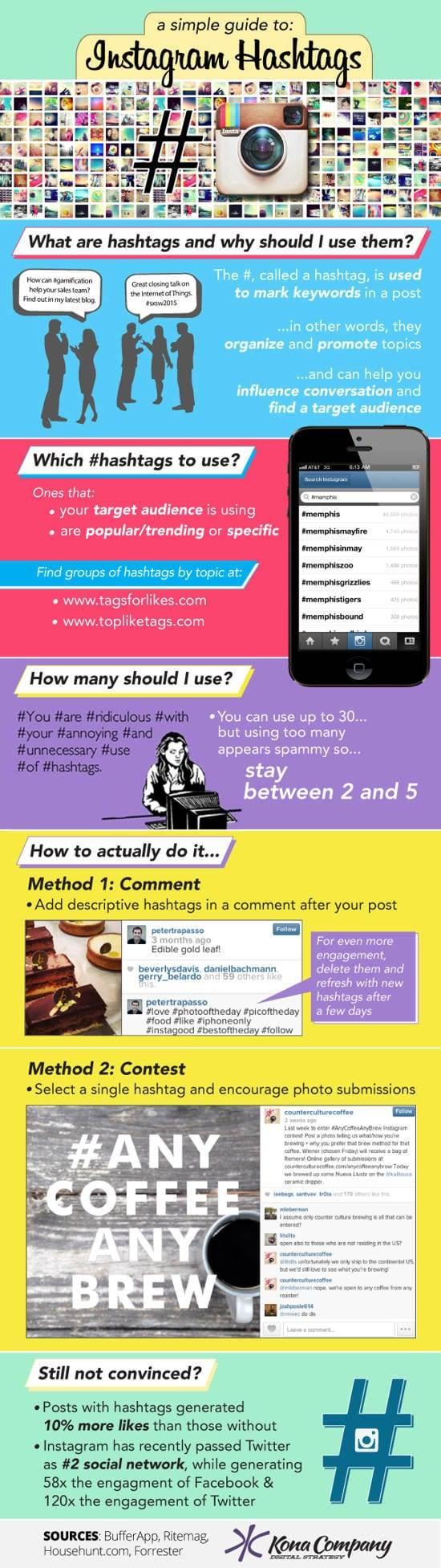 uso de los hashtags en Instagram infografia