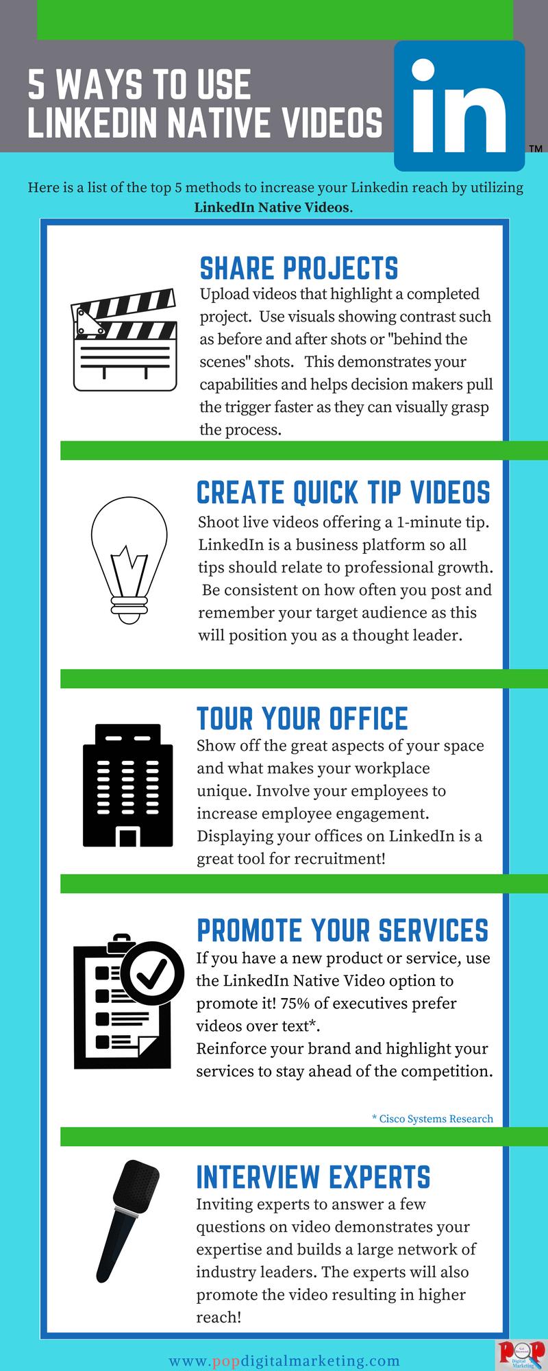 Como usar los videos de LinkedIn para tu negocio infografia