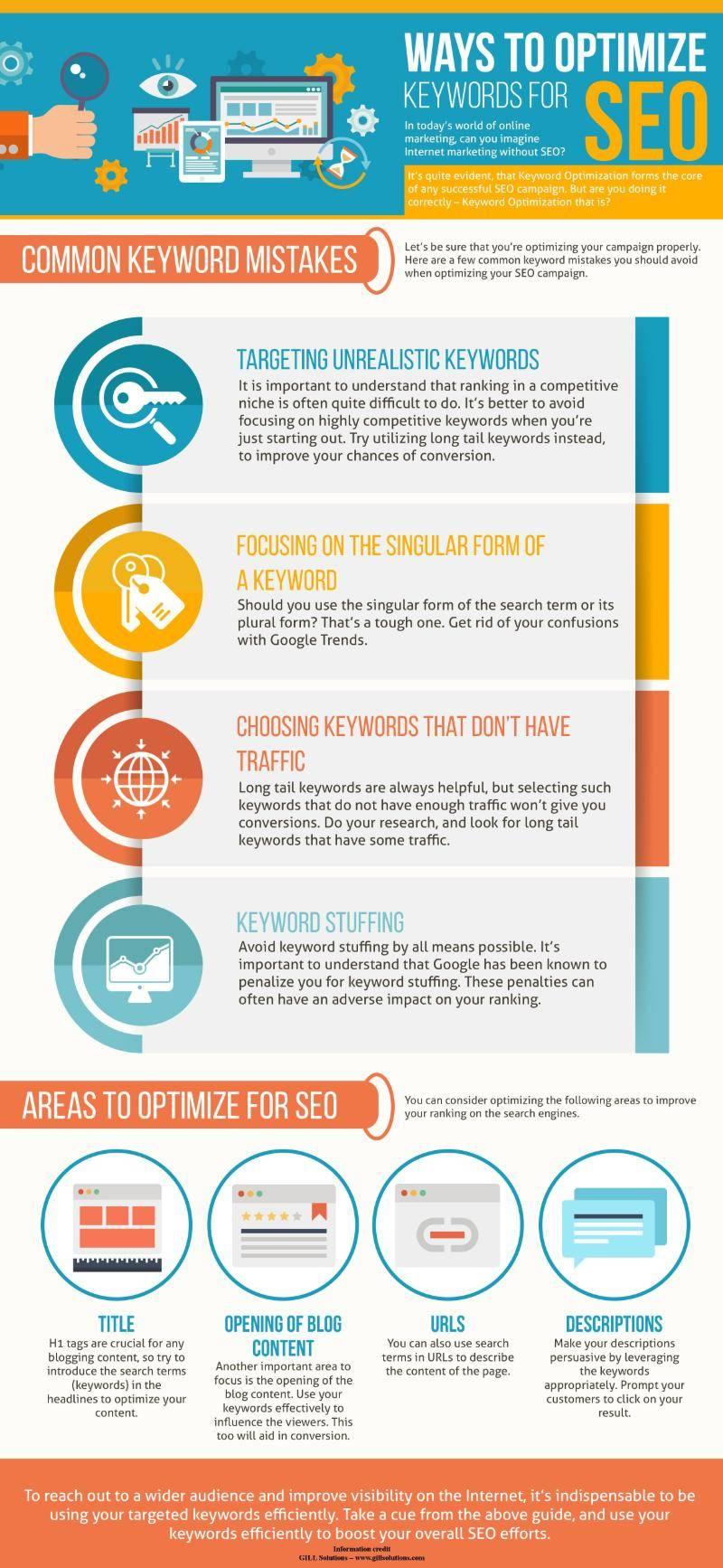 optimizacion SEO para palabras clave infografia (1)