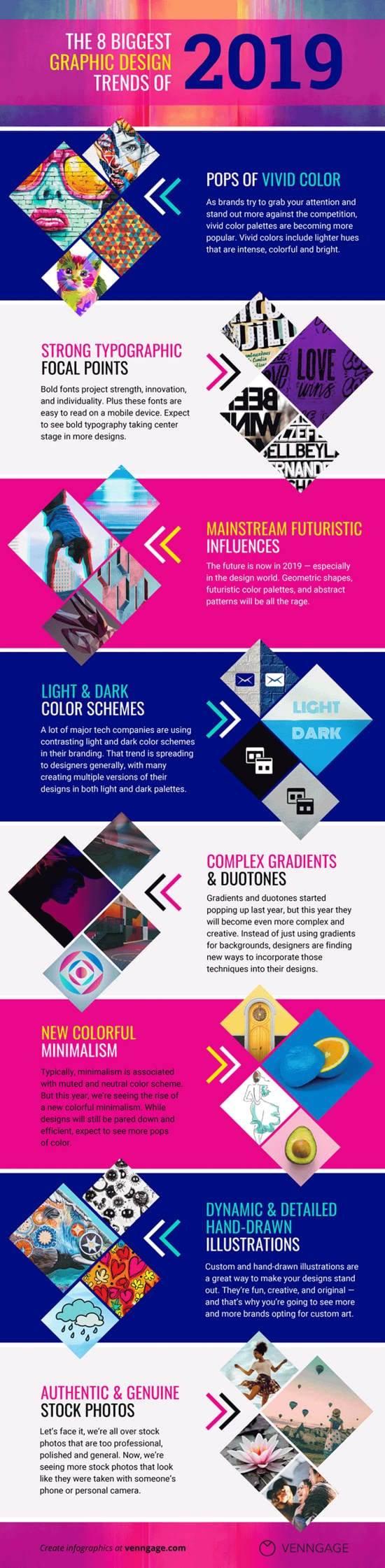 Tendencias en diseño gráfico para 2019 infografia