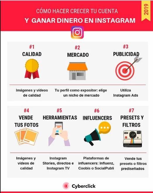 como vender por instagram infografia