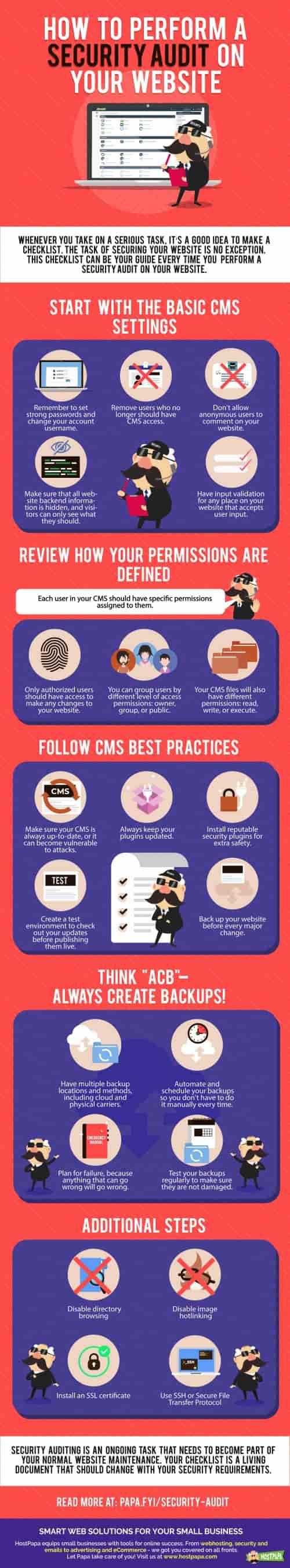 Cómo hacer una auditoría de seguridad en tu web infografia