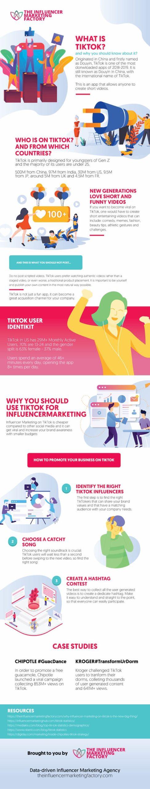 marketing de influencers tiktok infografia (1)