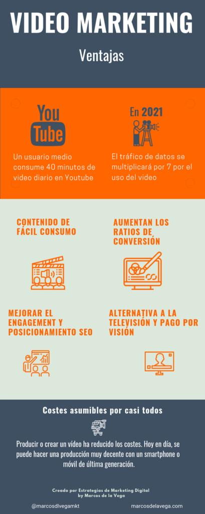 video marketing infografia (1)