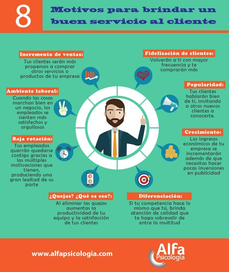 infografia mejorar atencion online